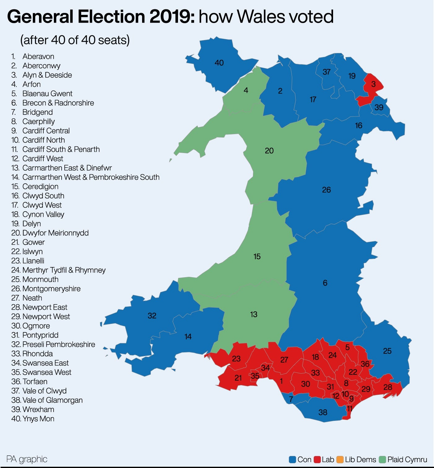 Wales 2019 election map
